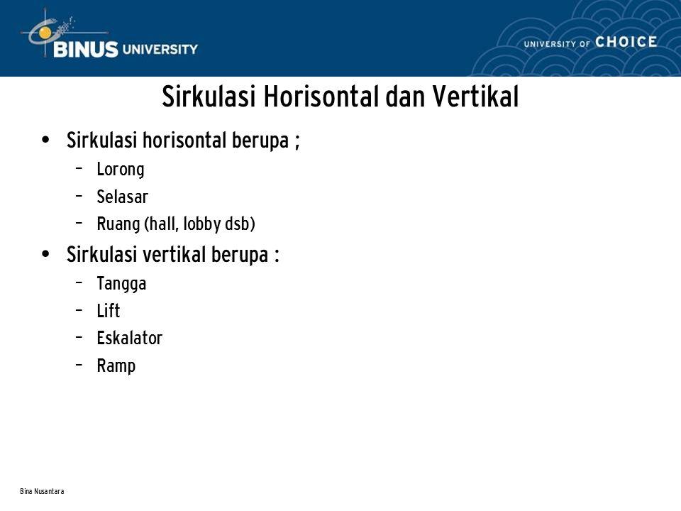 Sirkulasi Horisontal dan Vertikal