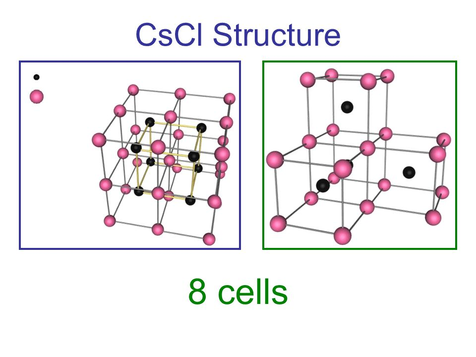 CsCl Structure 8 cells
