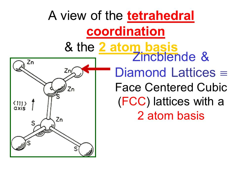 A view of the tetrahedral coordination