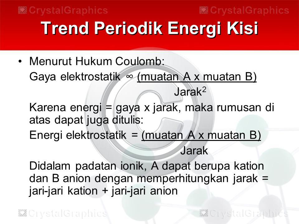 Trend Periodik Energi Kisi