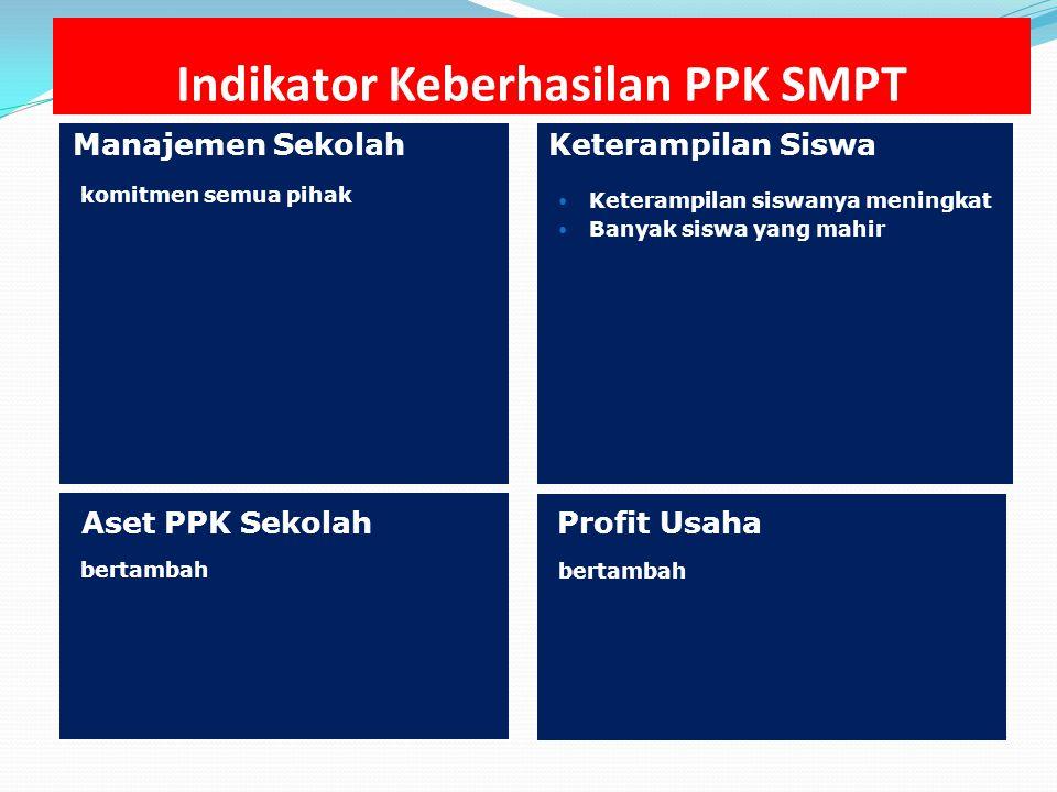Indikator Keberhasilan PPK SMPT