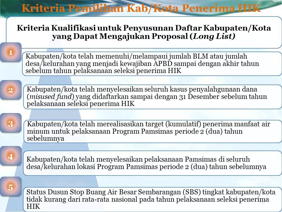 Kriteria Pemilihan Kab/Kota Penerima HIK