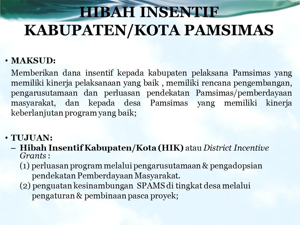 HIBAH INSENTIF KABUPATEN/KOTA PAMSIMAS