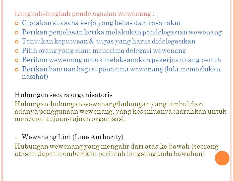 Langkah-langkah pendelegasian wewenang :