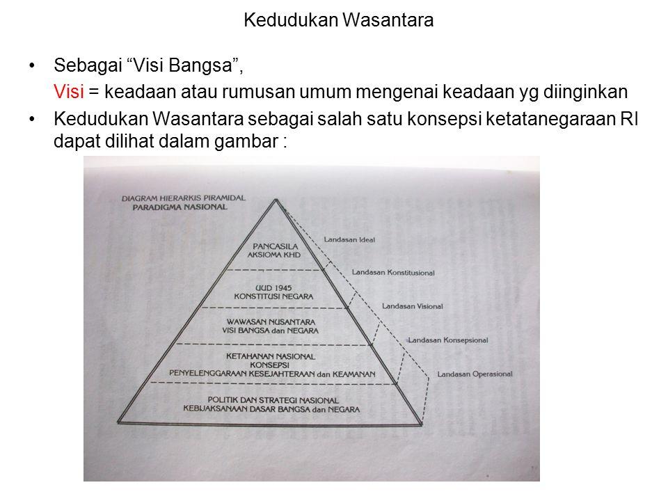 Kedudukan Wasantara Sebagai Visi Bangsa , Visi = keadaan atau rumusan umum mengenai keadaan yg diinginkan.