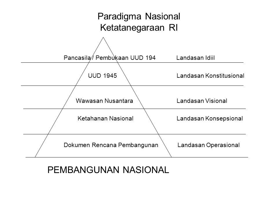 Paradigma Nasional Ketatanegaraan RI