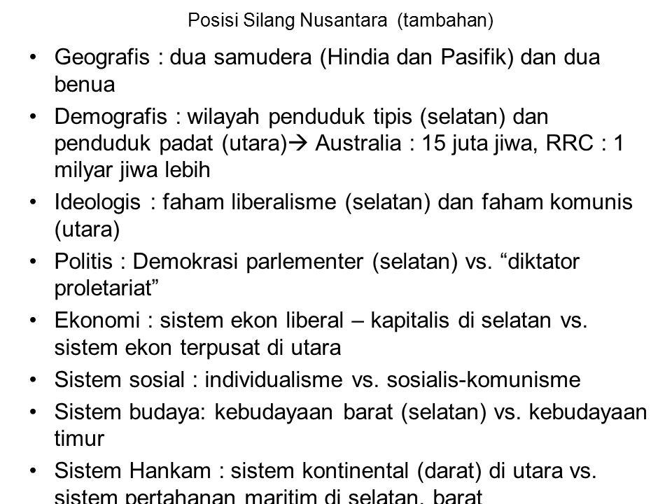 Posisi Silang Nusantara (tambahan)