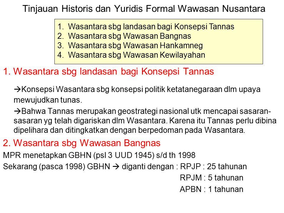 Tinjauan Historis dan Yuridis Formal Wawasan Nusantara