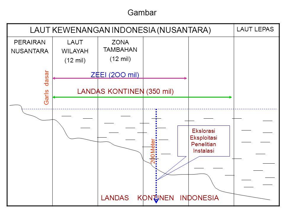 LAUT KEWENANGAN INDONESIA (NUSANTARA)