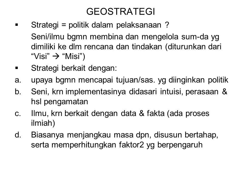 GEOSTRATEGI Strategi = politik dalam pelaksanaan