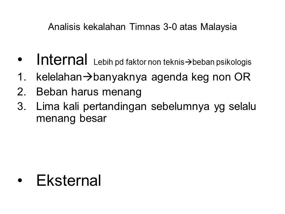 Analisis kekalahan Timnas 3-0 atas Malaysia