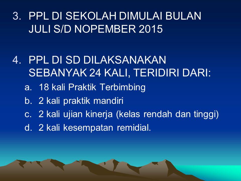 PPL DI SEKOLAH DIMULAI BULAN JULI S/D NOPEMBER 2015