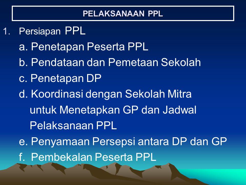 a. Penetapan Peserta PPL b. Pendataan dan Pemetaan Sekolah