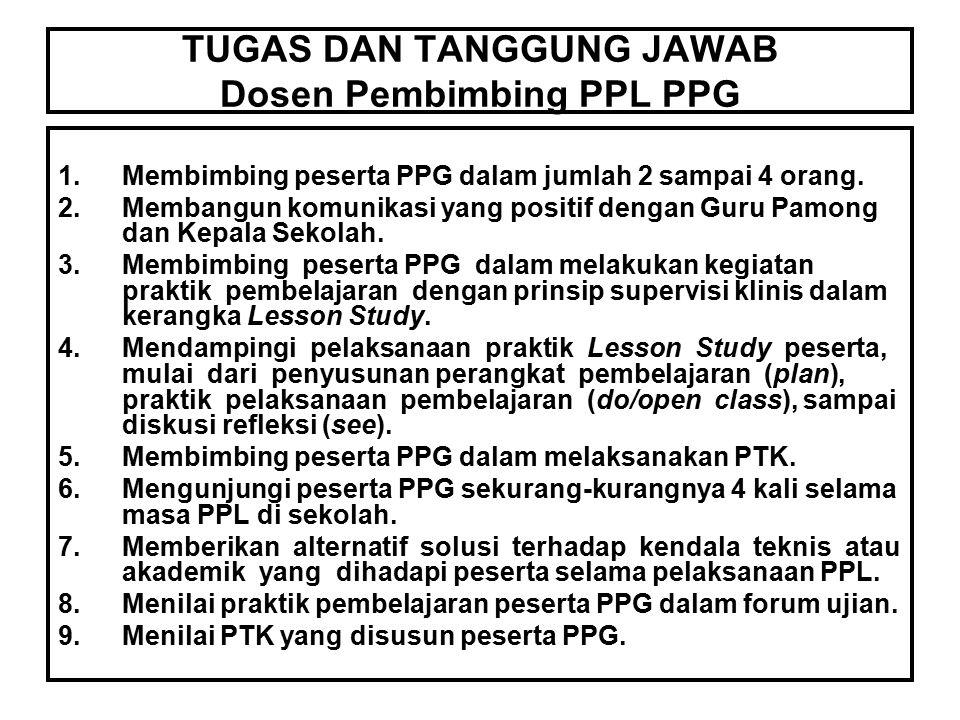 TUGAS DAN TANGGUNG JAWAB Dosen Pembimbing PPL PPG