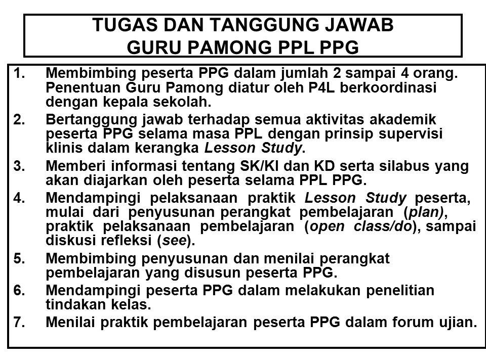 TUGAS DAN TANGGUNG JAWAB GURU PAMONG PPL PPG