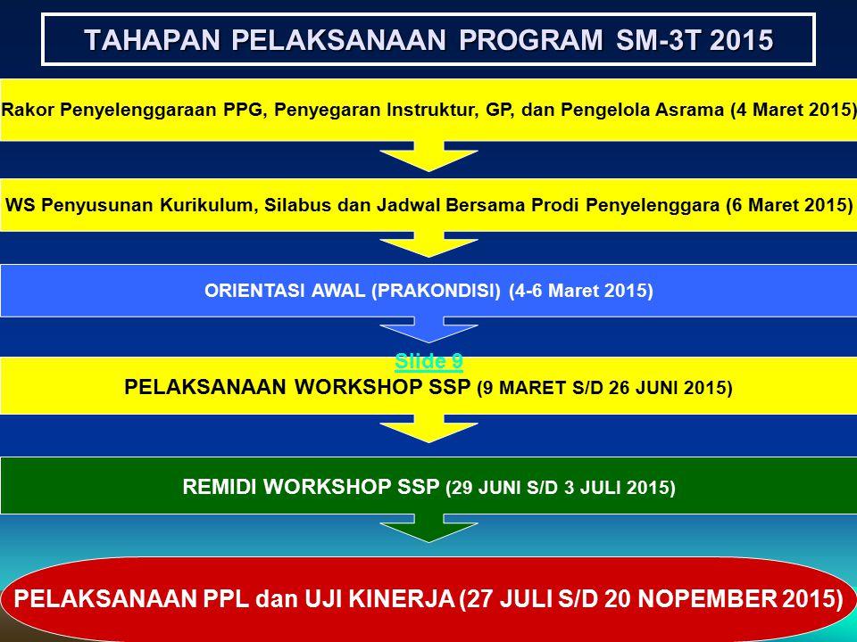 TAHAPAN PELAKSANAAN PROGRAM SM-3T 2015