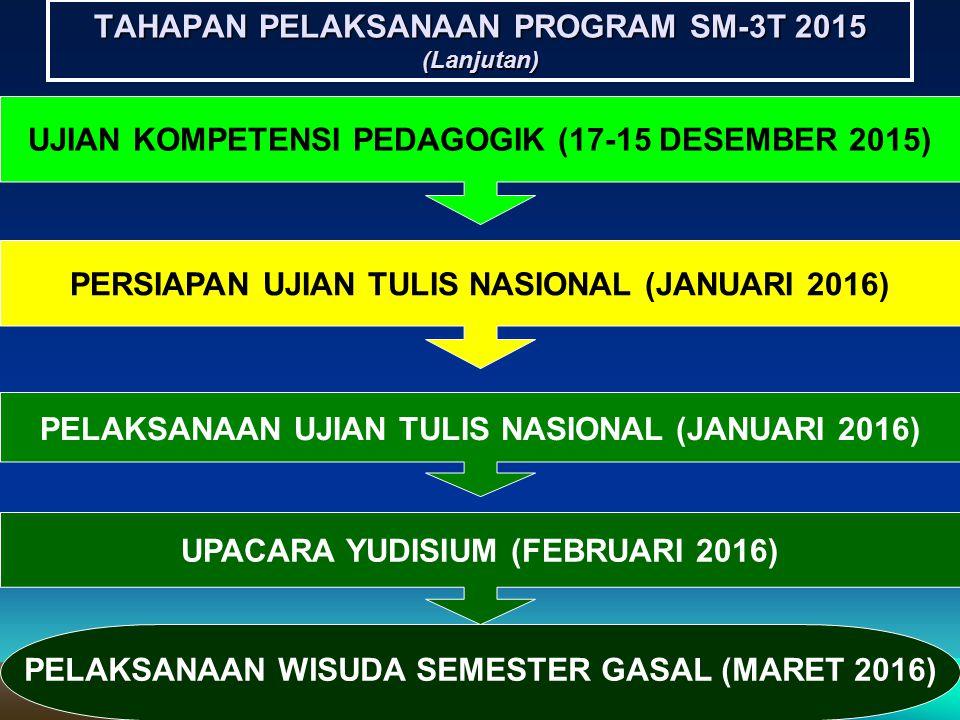 TAHAPAN PELAKSANAAN PROGRAM SM-3T 2015 (Lanjutan)