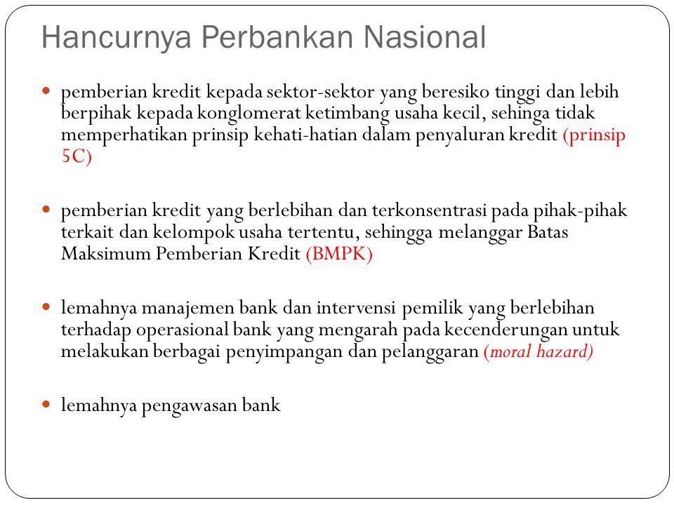 Hancurnya Perbankan Nasional