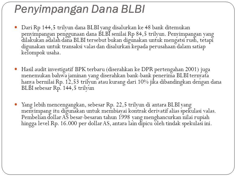 Penyimpangan Dana BLBI