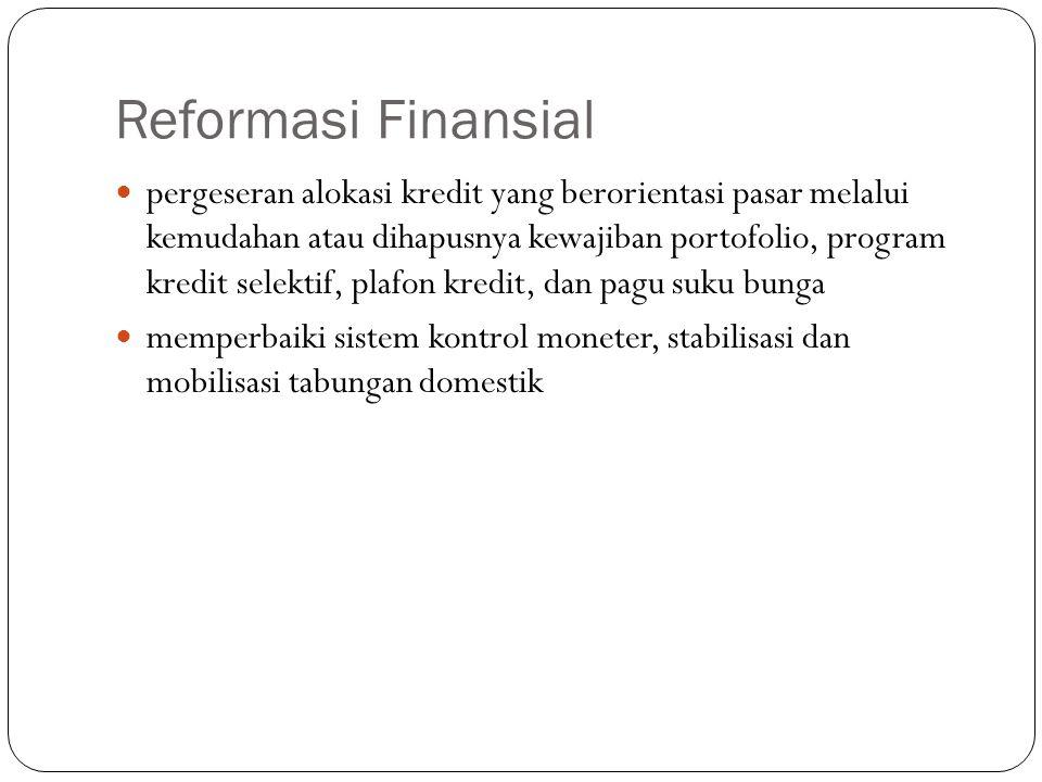 Reformasi Finansial