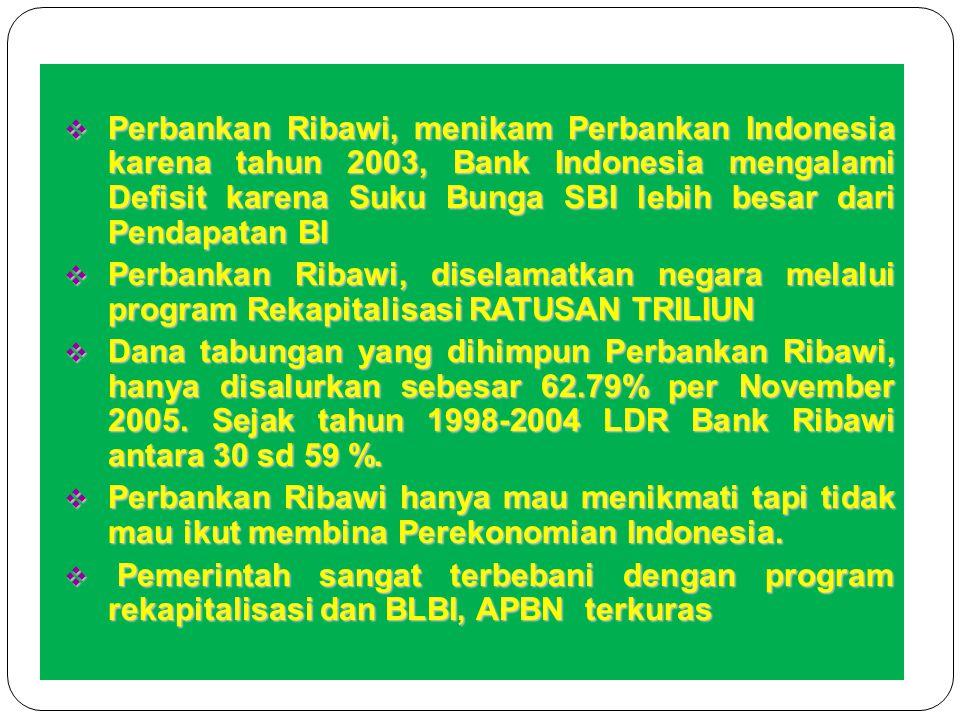 Perbankan Ribawi, menikam Perbankan Indonesia karena tahun 2003, Bank Indonesia mengalami Defisit karena Suku Bunga SBI lebih besar dari Pendapatan BI