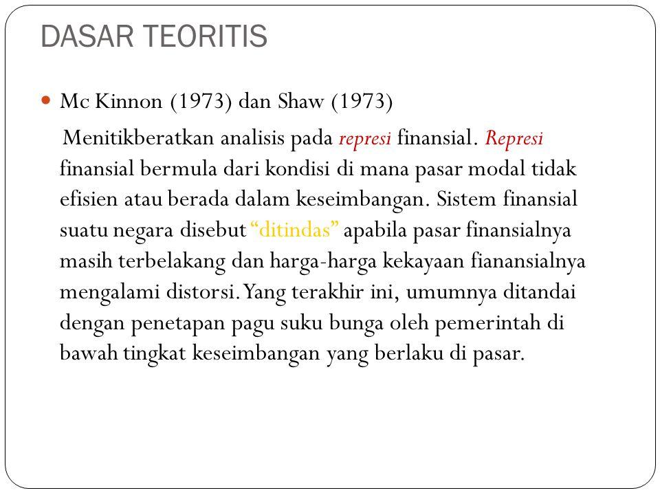 DASAR TEORITIS Mc Kinnon (1973) dan Shaw (1973)