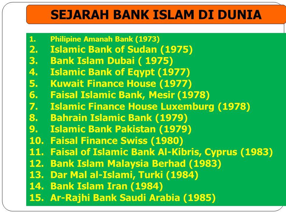 SEJARAH BANK ISLAM DI DUNIA