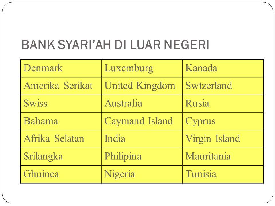 BANK SYARI'AH DI LUAR NEGERI
