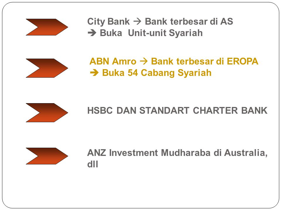 City Bank  Bank terbesar di AS  Buka Unit-unit Syariah
