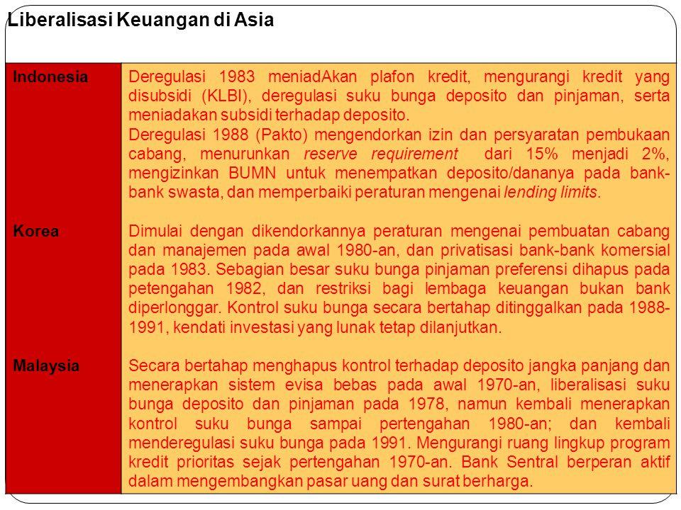 Liberalisasi Keuangan di Asia