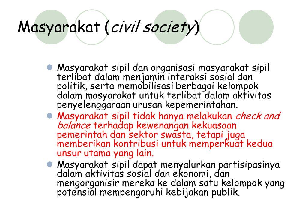 Masyarakat (civil society)