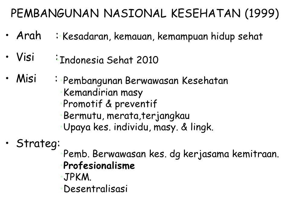 PEMBANGUNAN NASIONAL KESEHATAN (1999)