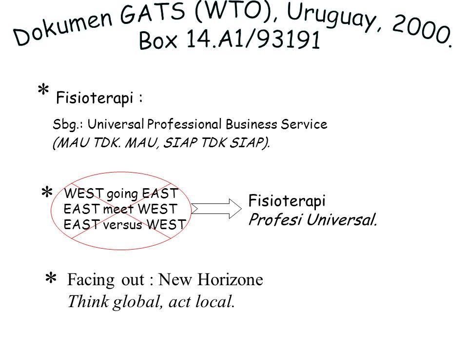 Dokumen GATS (WTO), Uruguay, 2000.