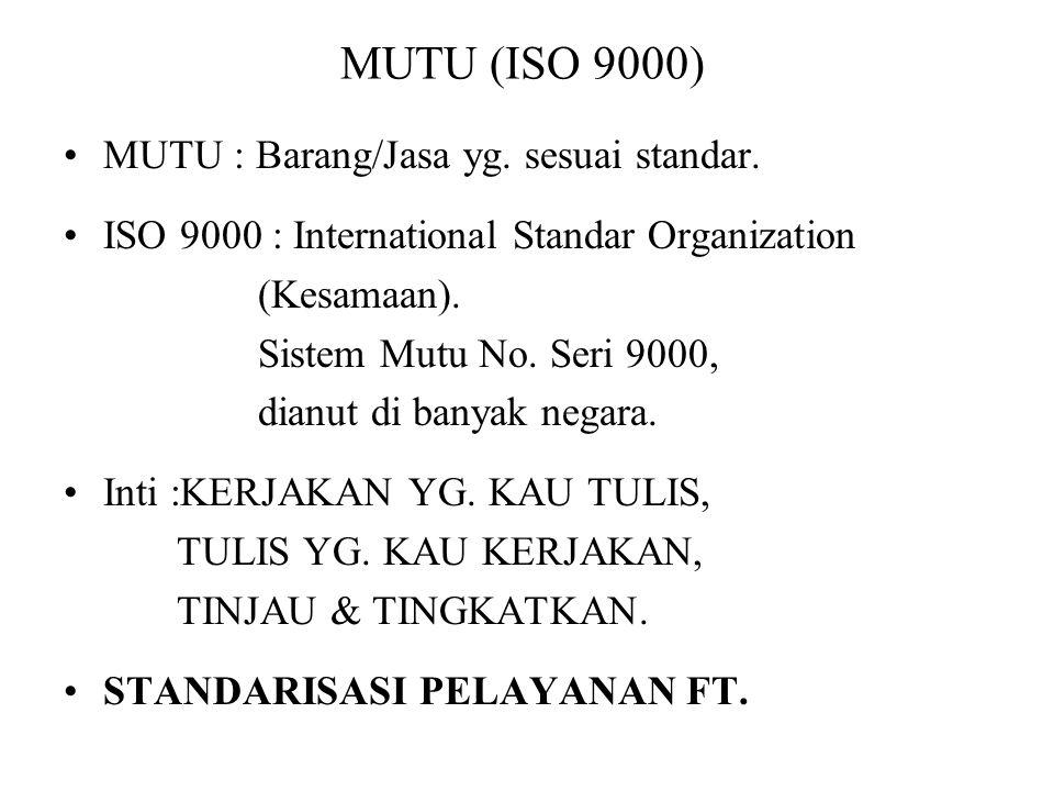 MUTU (ISO 9000) MUTU : Barang/Jasa yg. sesuai standar.
