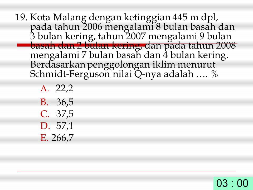 19. Kota Malang dengan ketinggian 445 m dpl, pada tahun 2006 mengalami 8 bulan basah dan 3 bulan kering, tahun 2007 mengalami 9 bulan basah dan 2 bulan kering, dan pada tahun 2008 mengalami 7 bulan basah dan 4 bulan kering. Berdasarkan penggolongan iklim menurut Schmidt-Ferguson nilai Q-nya adalah …. %