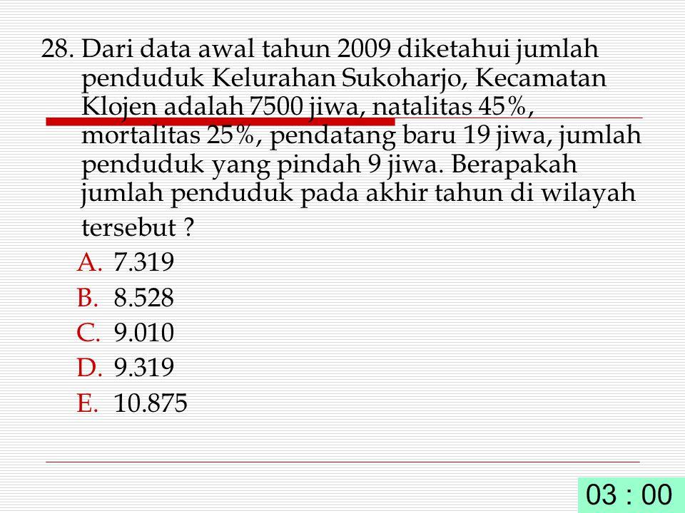 28. Dari data awal tahun 2009 diketahui jumlah penduduk Kelurahan Sukoharjo, Kecamatan Klojen adalah 7500 jiwa, natalitas 45%, mortalitas 25%, pendatang baru 19 jiwa, jumlah penduduk yang pindah 9 jiwa. Berapakah jumlah penduduk pada akhir tahun di wilayah