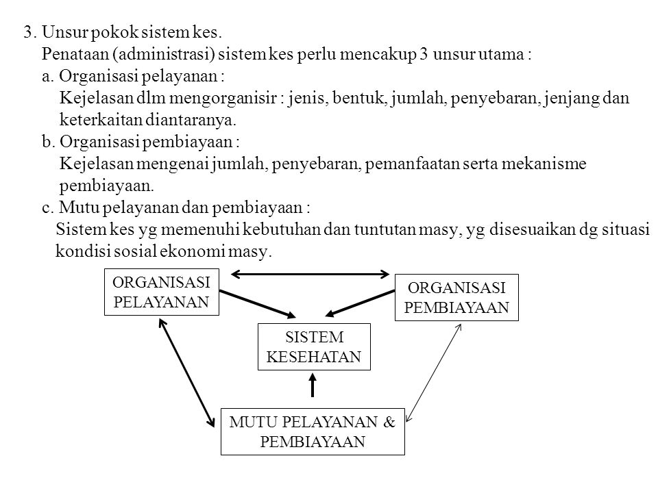 Penataan (administrasi) sistem kes perlu mencakup 3 unsur utama :