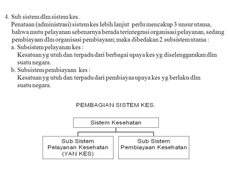4. Sub sistem dlm sistem kes.