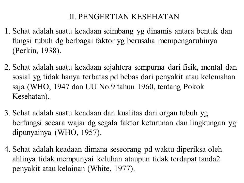II. PENGERTIAN KESEHATAN