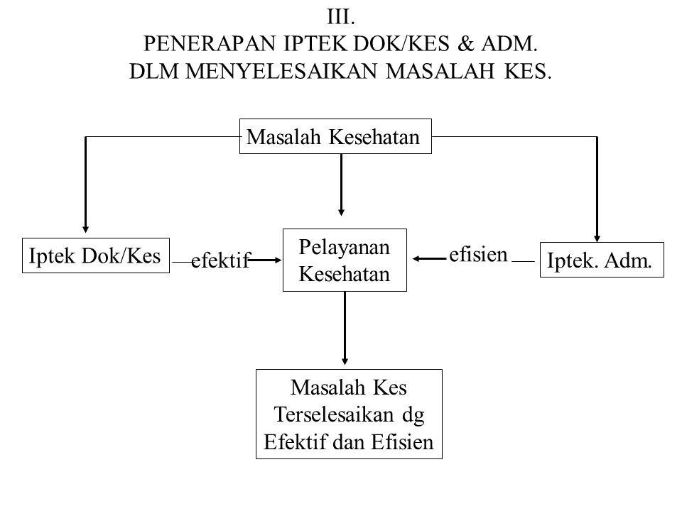 III. PENERAPAN IPTEK DOK/KES & ADM. DLM MENYELESAIKAN MASALAH KES.