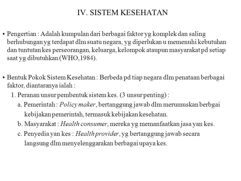 IV. SISTEM KESEHATAN