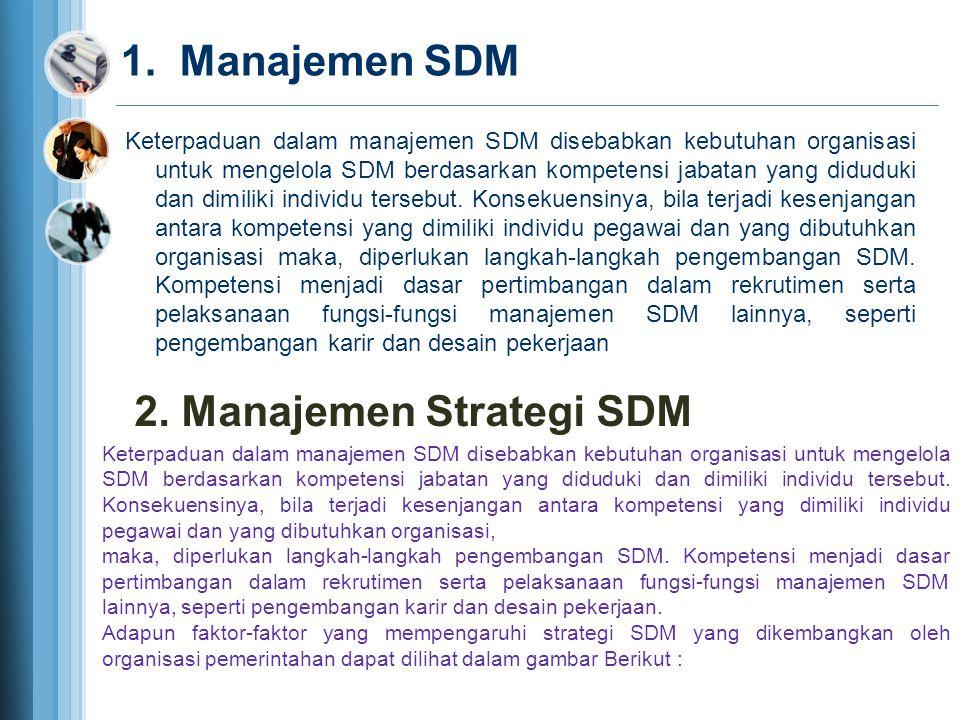 2. Manajemen Strategi SDM