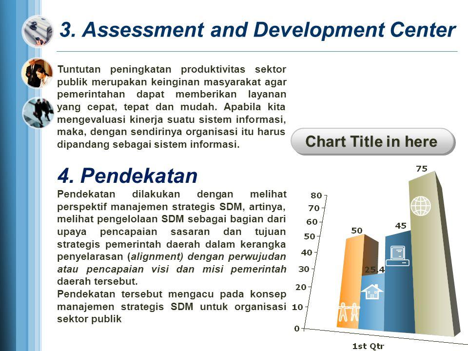 3. Assessment and Development Center