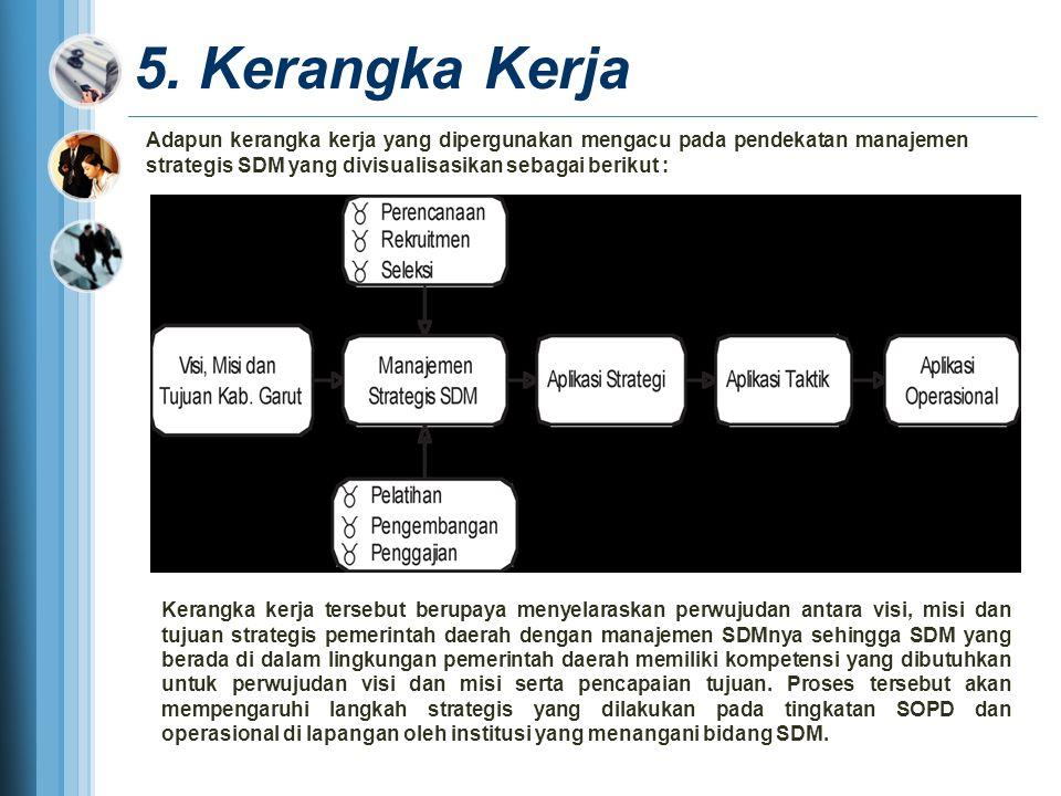 5. Kerangka Kerja 03 01 Click to add Text Click to add Text