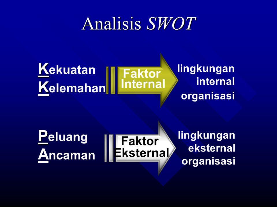 Analisis SWOT Kekuatan Kelemahan Peluang Ancaman Faktor Internal