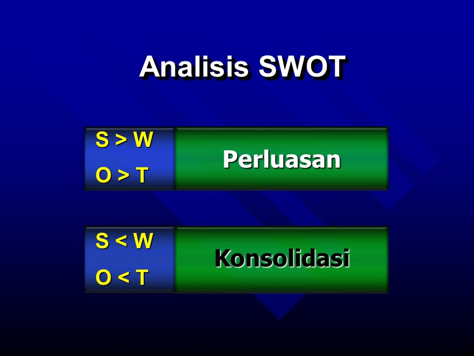 Analisis SWOT Perluasan Konsolidasi S > W O > T S < W