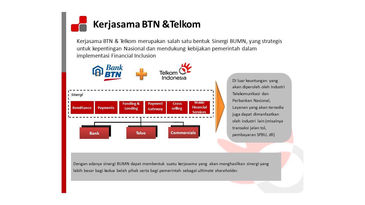Kerjasama BTN &Telkom Di luar keuntungan yang Bank Telco Commercials