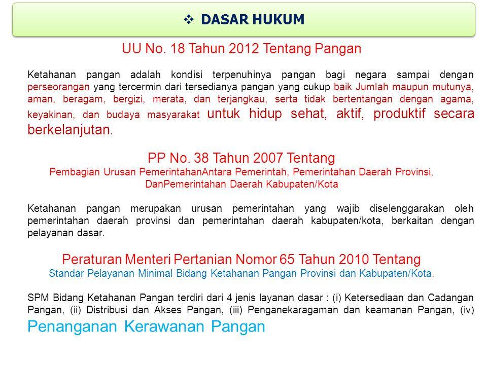UU No. 18 Tahun 2012 Tentang Pangan