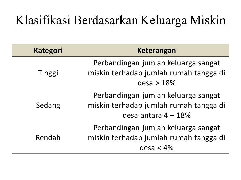 Klasifikasi Berdasarkan Keluarga Miskin