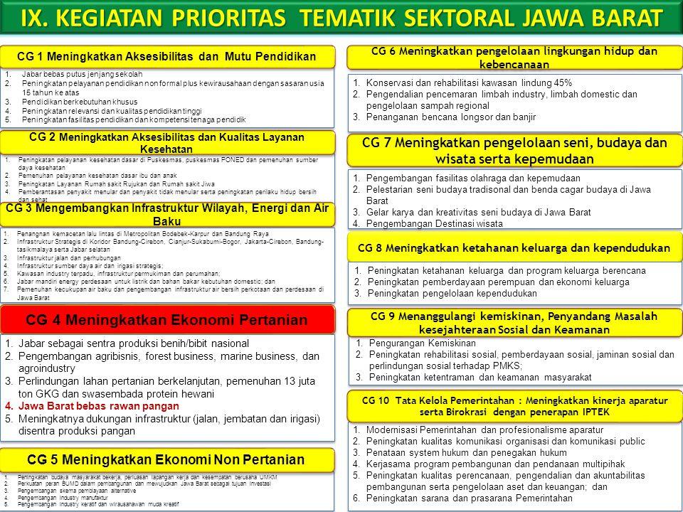 IX. KEGIATAN PRIORITAS TEMATIK SEKTORAL JAWA BARAT